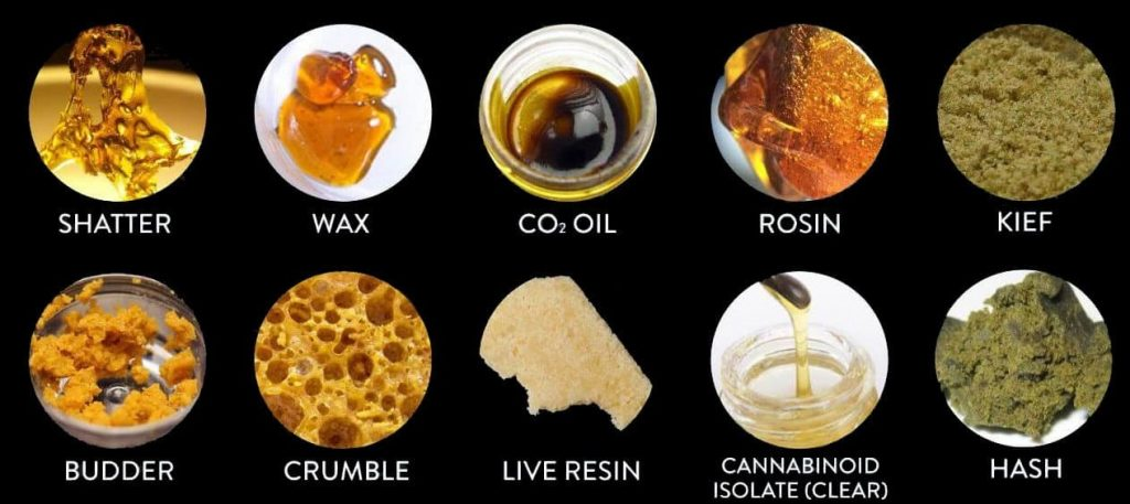 Сooking with concentrates