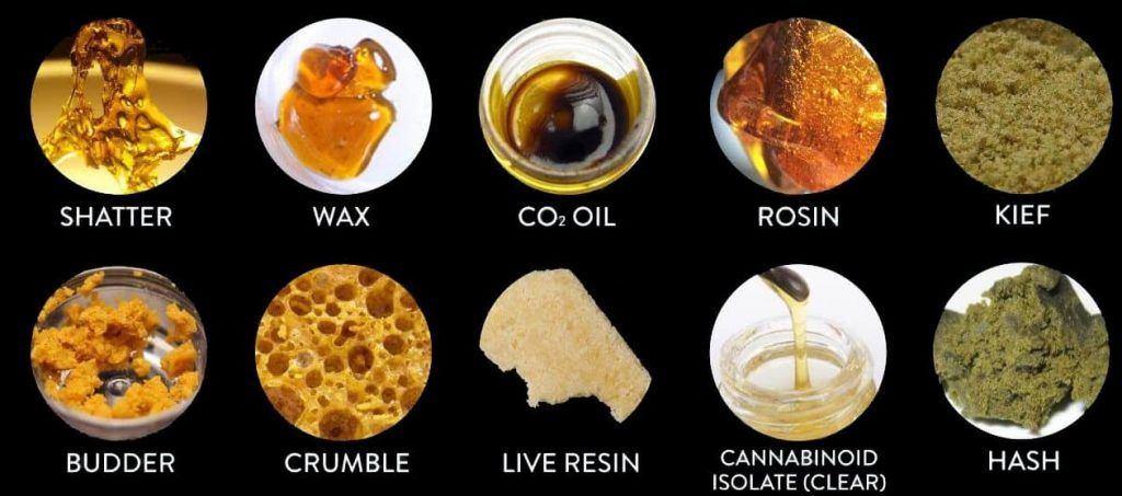 what is in resin