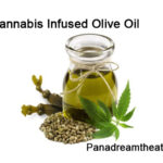 How to make cannabis infused olive oil?
